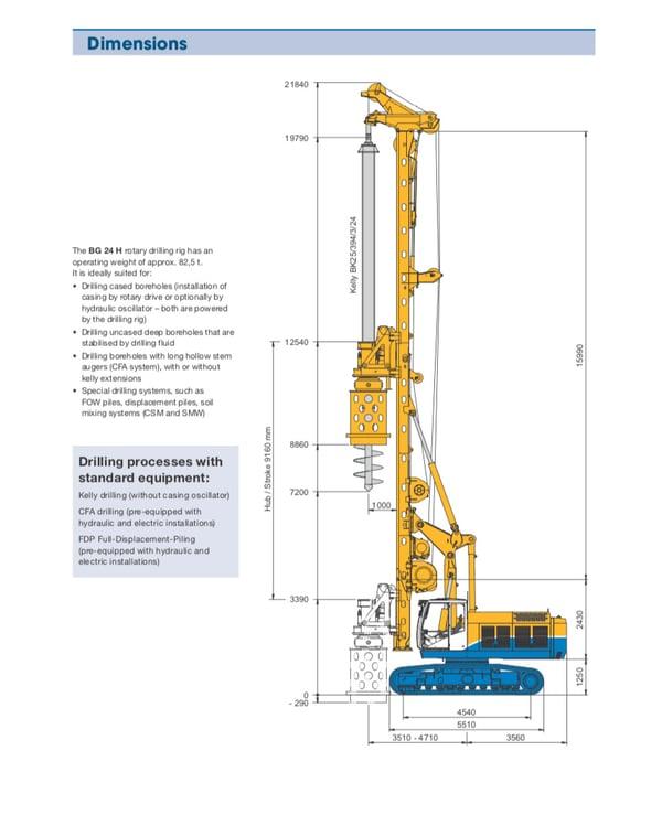 bg-24-equipment-page